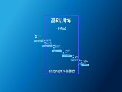新势力训练(1号位) 幻灯片制作软件