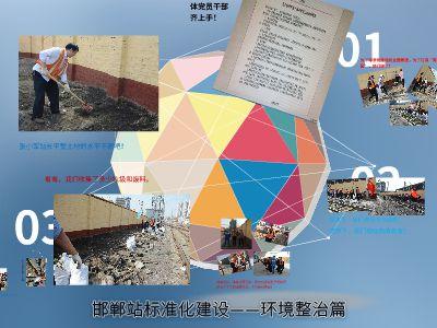 邯郸站标准化建设——站场清理篇 幻灯片制作软件