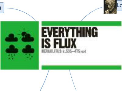 004 EVERYTHING IS FLUX 幻灯片制作软件