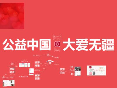 公益中国 幻灯片制作软件