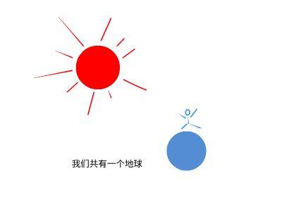 禁化武20190313 幻灯片制作软件