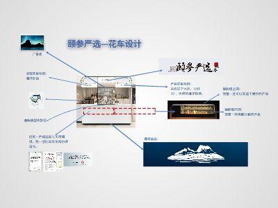 颐参严选—花车方案 PPT制作软件