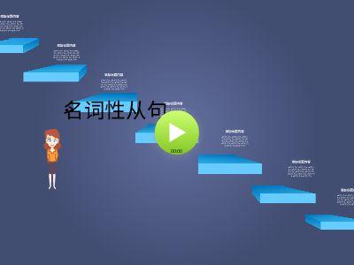 focusky PPT制作软件