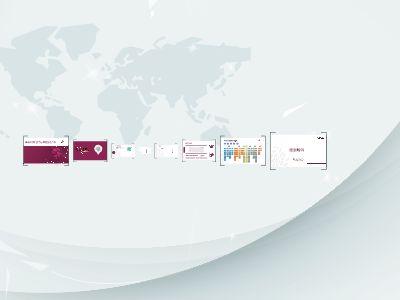 采购信息管理系统介绍 PPT制作软件
