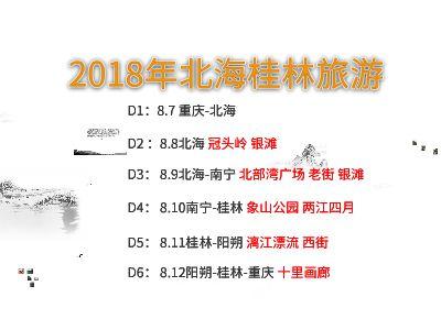 2018北海桂林旅游-1-music PPT制作軟件